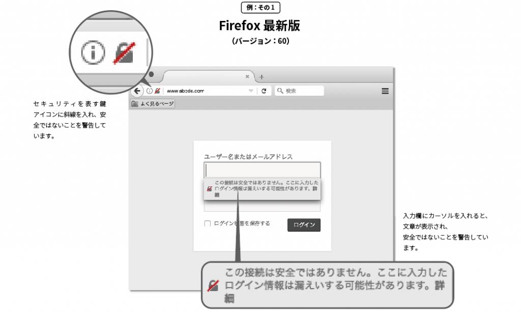 Firefox最新版(バージョン60)の場合